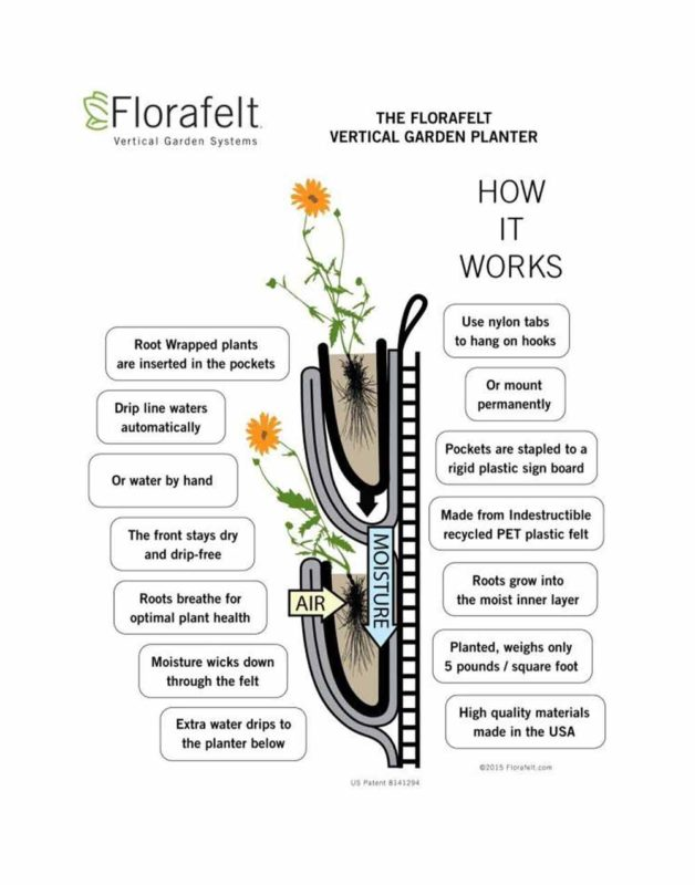 florafelt, vertical garden, garden on the wall, plants on the wall, green verticals
